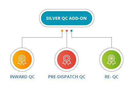 QC Add-ons